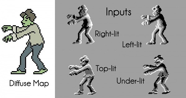 zombie-diffuse and light profiles