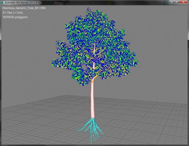 GENERIC TREE PACK