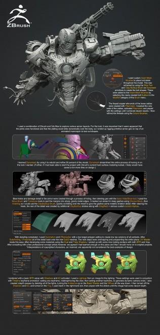 Zbrush Concept WAR MACHINE Design Breakdown3