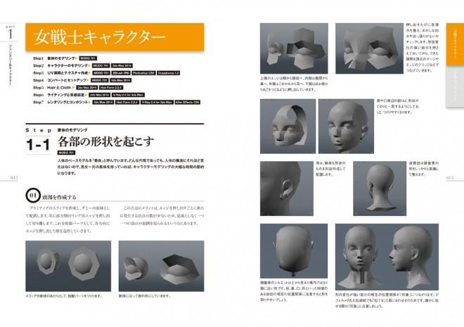 Practice! High-end 3D06