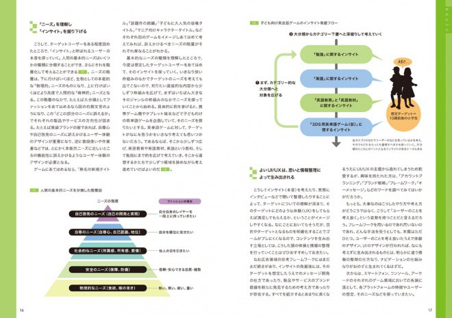 Hit Game UI UX Book 02