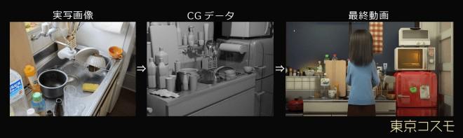 tokyo-cosmo-makingimage