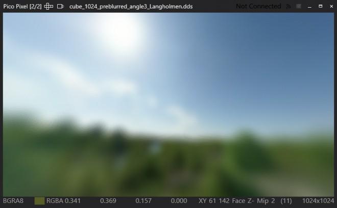 Pico Pixel_cube_view_mipmap